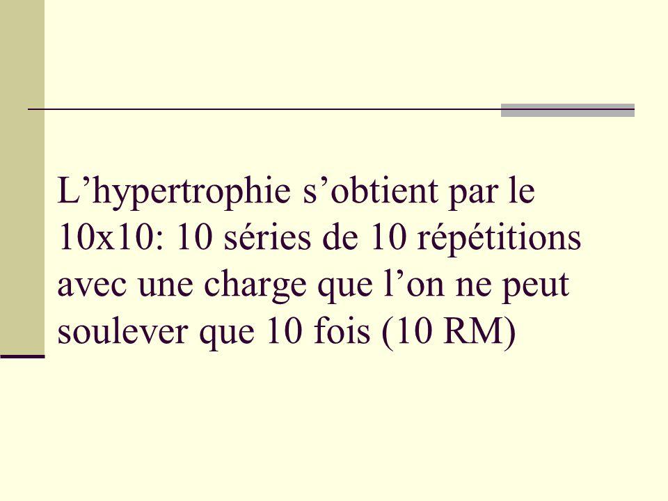 L'hypertrophie s'obtient par le 10x10: 10 séries de 10 répétitions avec une charge que l'on ne peut soulever que 10 fois (10 RM)