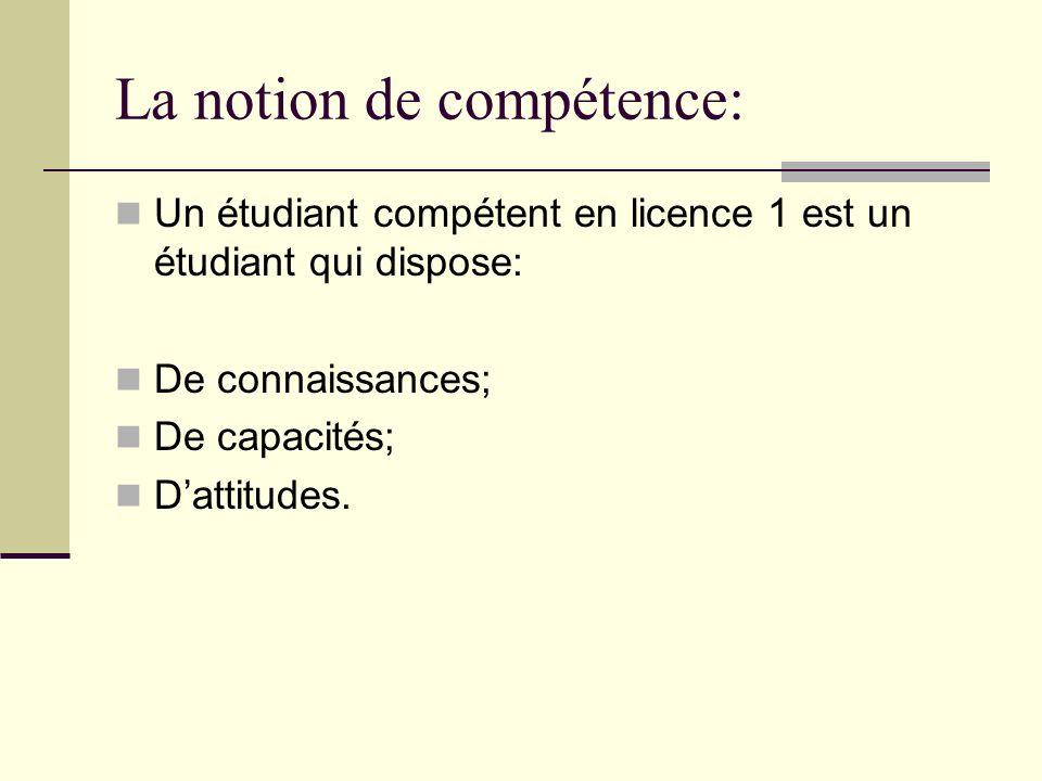 La notion de compétence: