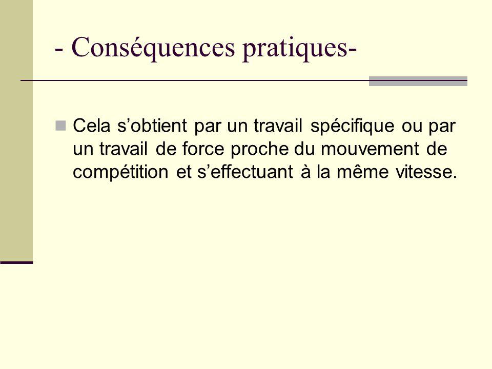 - Conséquences pratiques-
