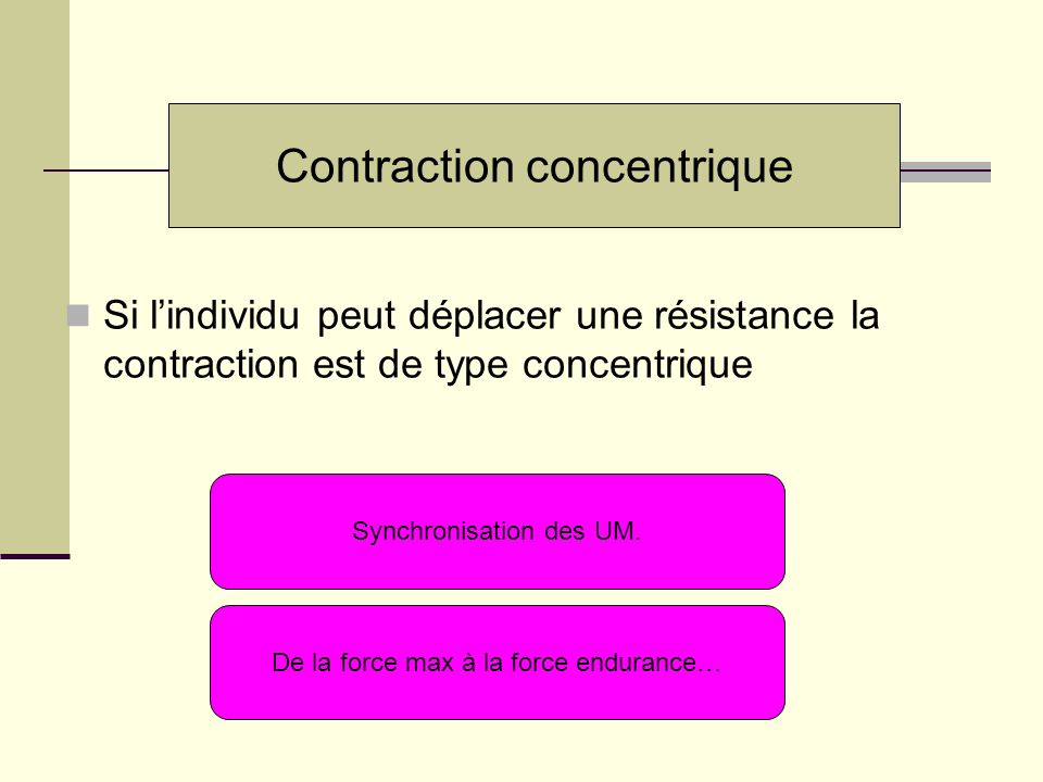 Contraction concentrique