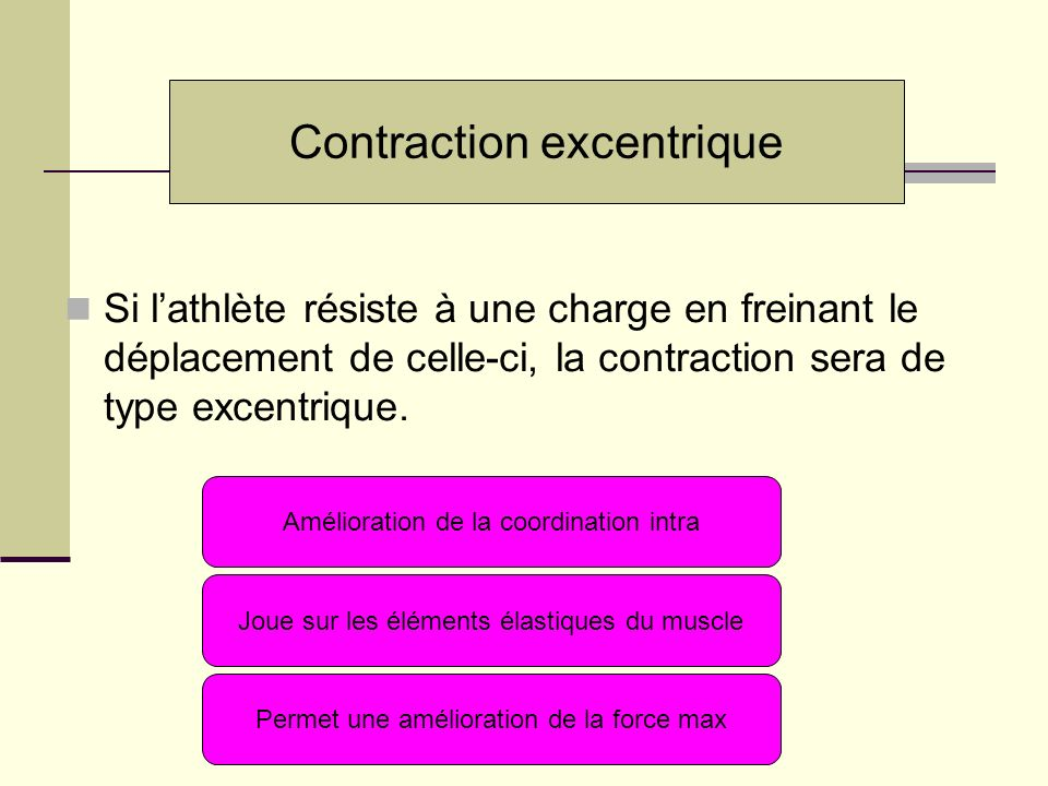 Contraction excentrique