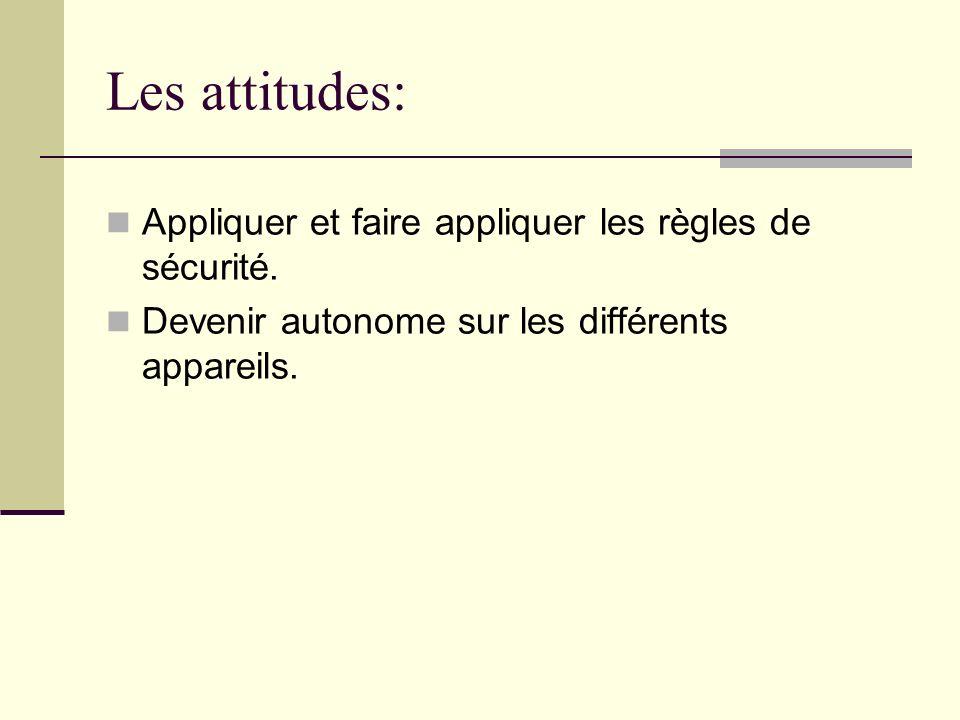 Les attitudes: Appliquer et faire appliquer les règles de sécurité.