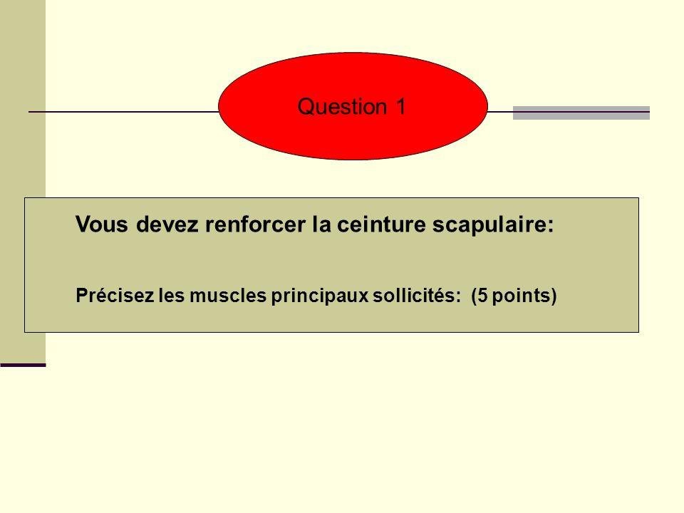 Vous devez renforcer la ceinture scapulaire: Question 1
