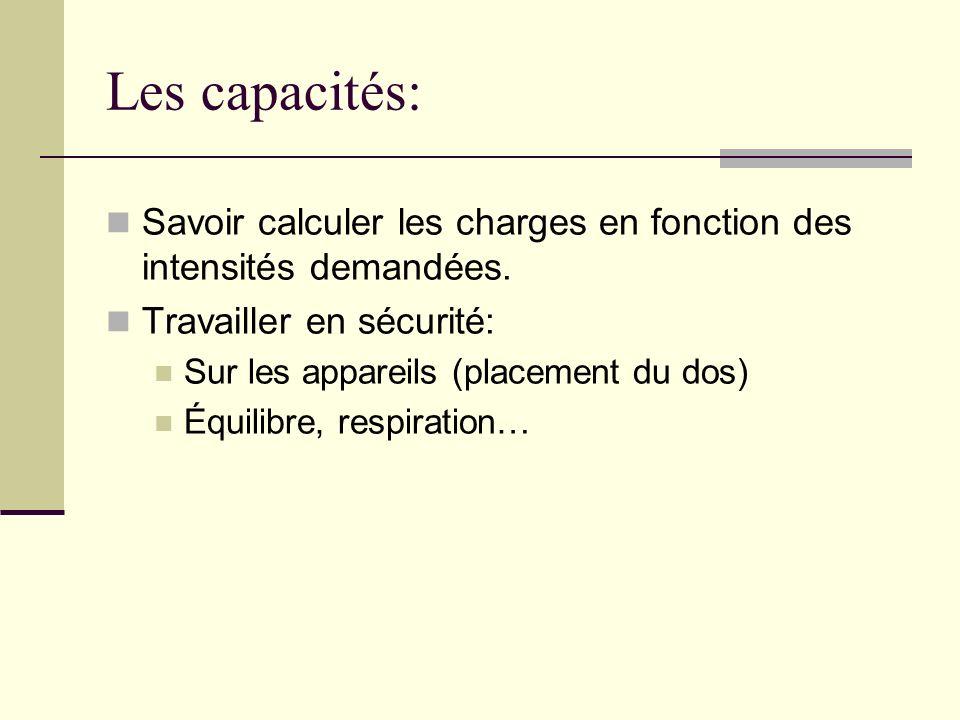 Les capacités: Savoir calculer les charges en fonction des intensités demandées. Travailler en sécurité: