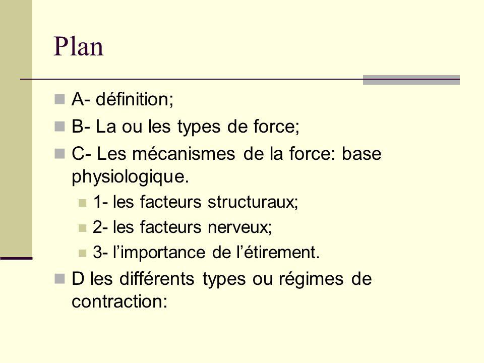 Plan A- définition; B- La ou les types de force;