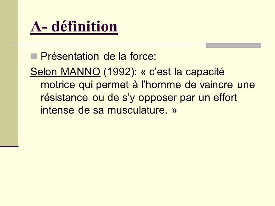 A- définition Présentation de la force: