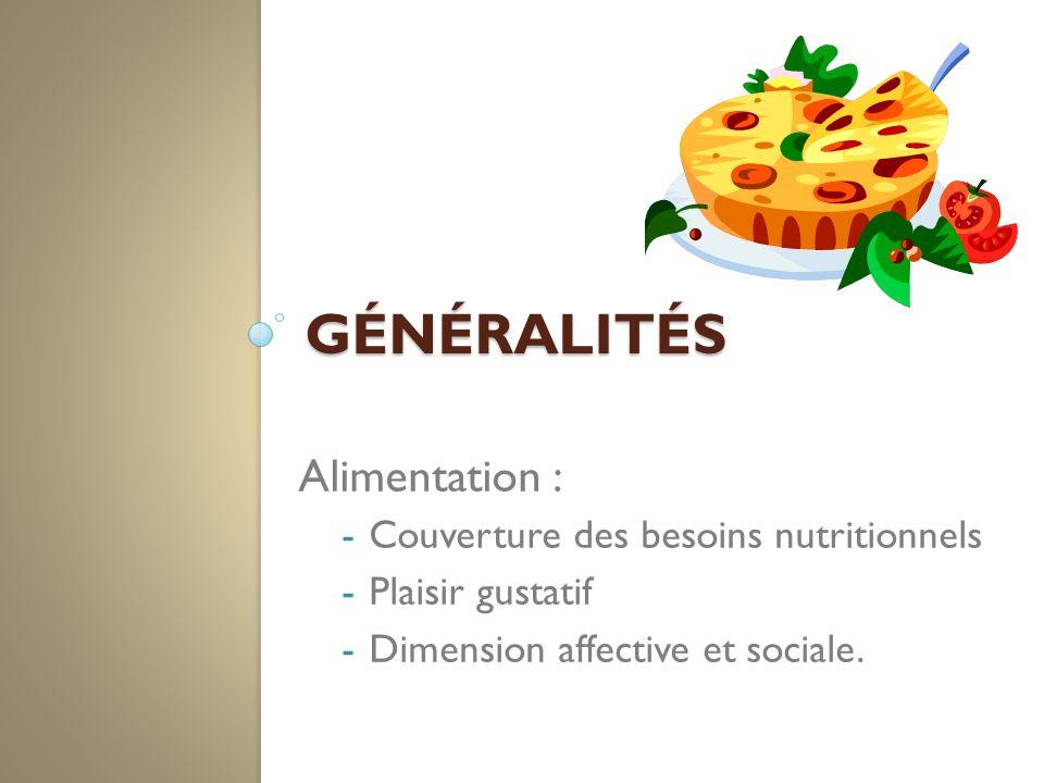 Généralités Alimentation : Couverture des besoins nutritionnels