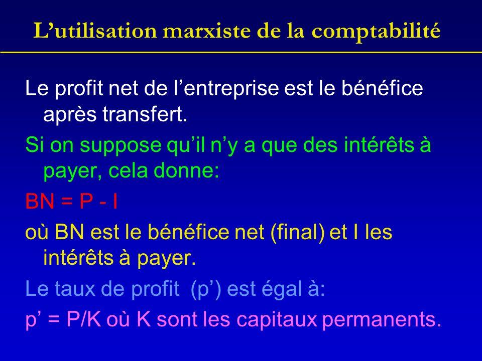 L'utilisation marxiste de la comptabilité