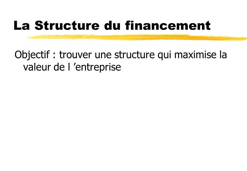 La Structure du financement