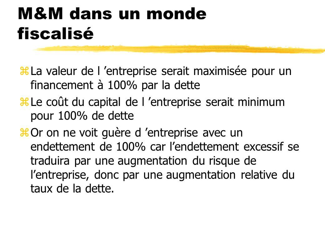 M&M dans un monde fiscalisé