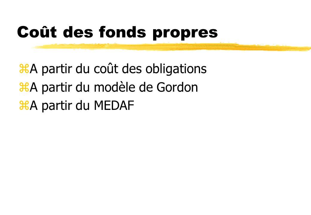 Coût des fonds propres A partir du coût des obligations