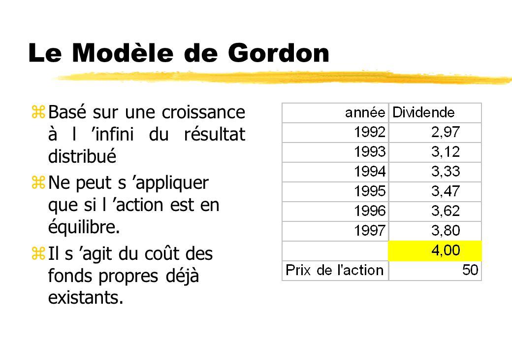 Le Modèle de Gordon Basé sur une croissance à l 'infini du résultat distribué. Ne peut s 'appliquer que si l 'action est en équilibre.