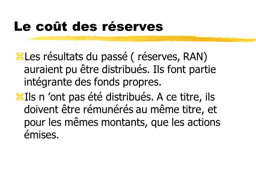 Le coût des réserves Les résultats du passé ( réserves, RAN) auraient pu être distribués. Ils font partie intégrante des fonds propres.