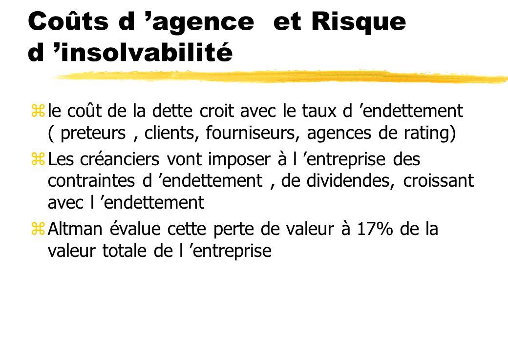 Coûts d 'agence et Risque d 'insolvabilité