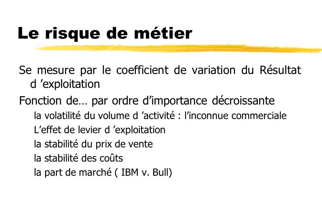 Le risque de métier Se mesure par le coefficient de variation du Résultat d 'exploitation. Fonction de… par ordre d'importance décroissante.