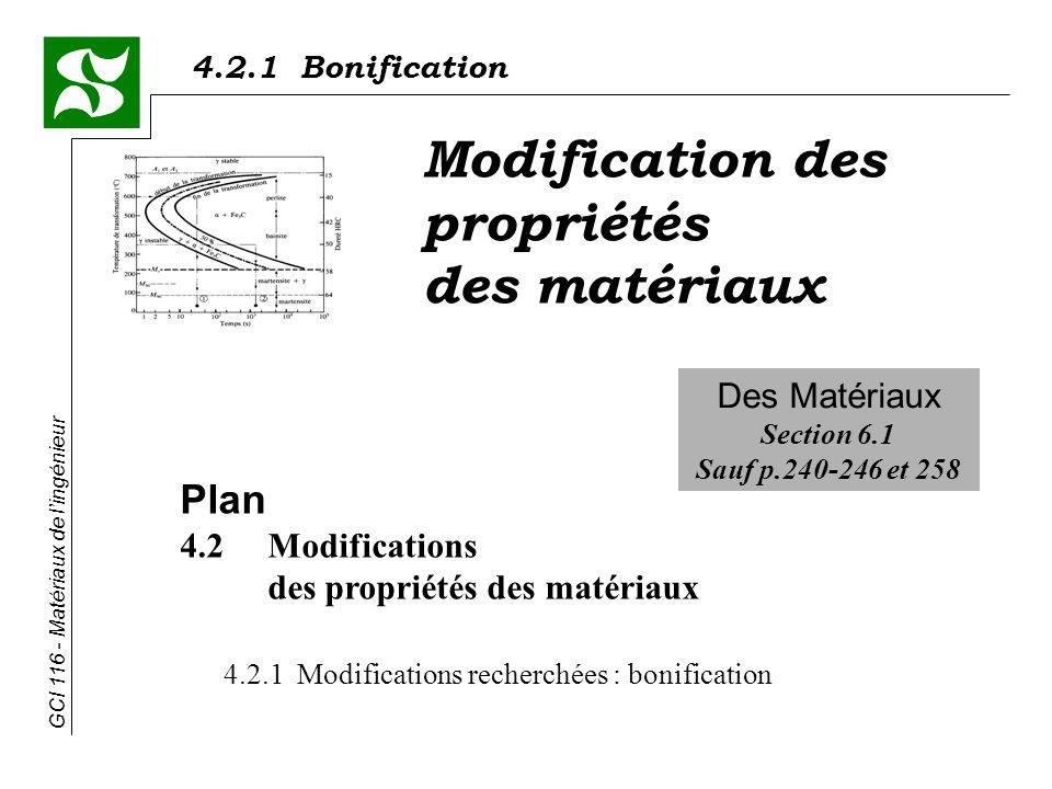 Modification des propriétés des matériaux