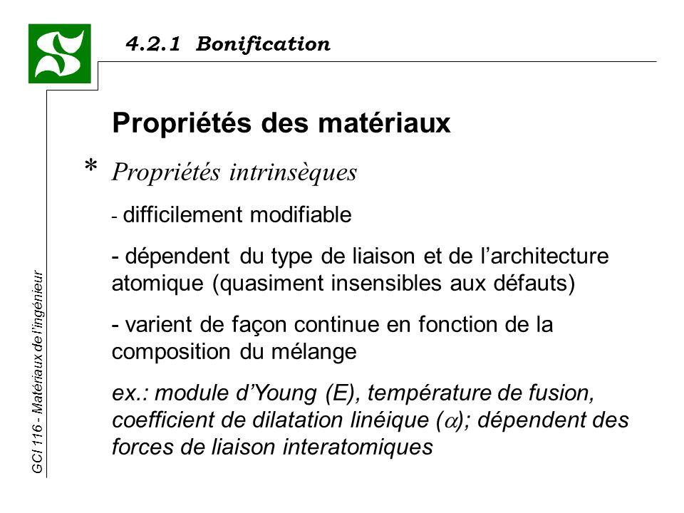 Propriétés des matériaux