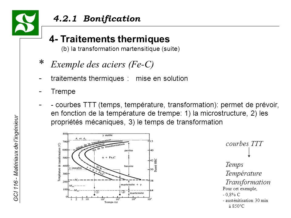 4- Traitements thermiques