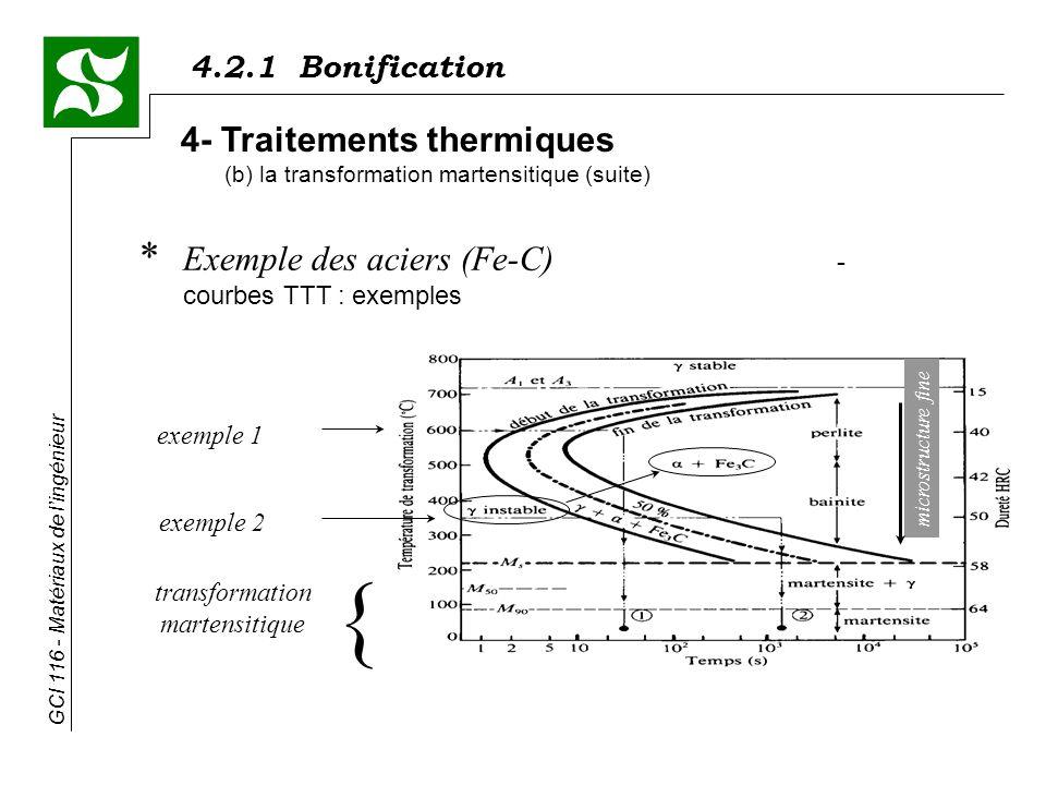 { 4- Traitements thermiques