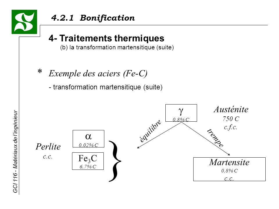 } g a 4- Traitements thermiques Exemple des aciers (Fe-C) Austénite