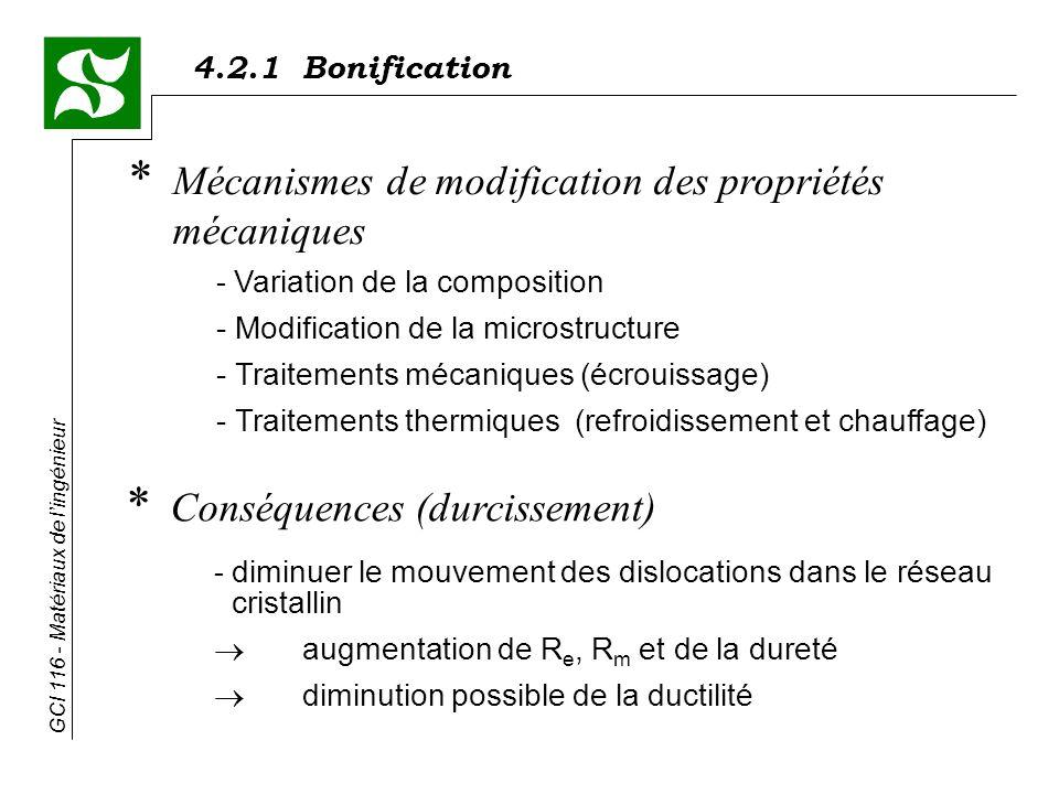 Mécanismes de modification des propriétés mécaniques