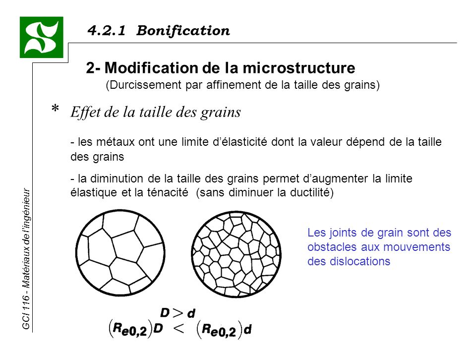 2- Modification de la microstructure