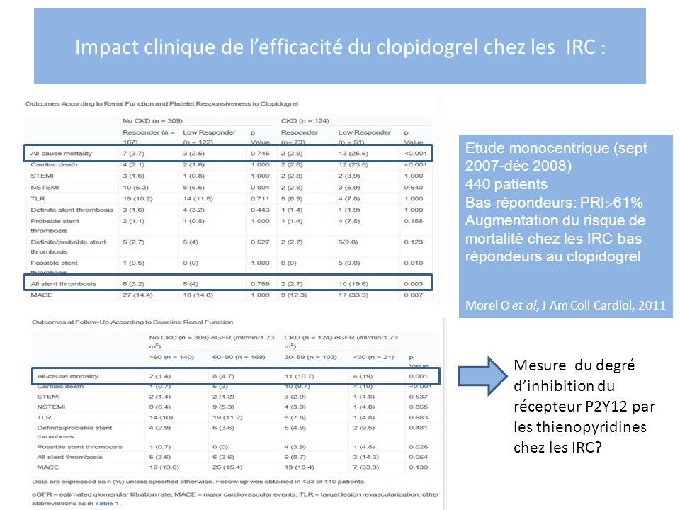 Impact clinique de l'efficacité du clopidogrel chez les IRC :