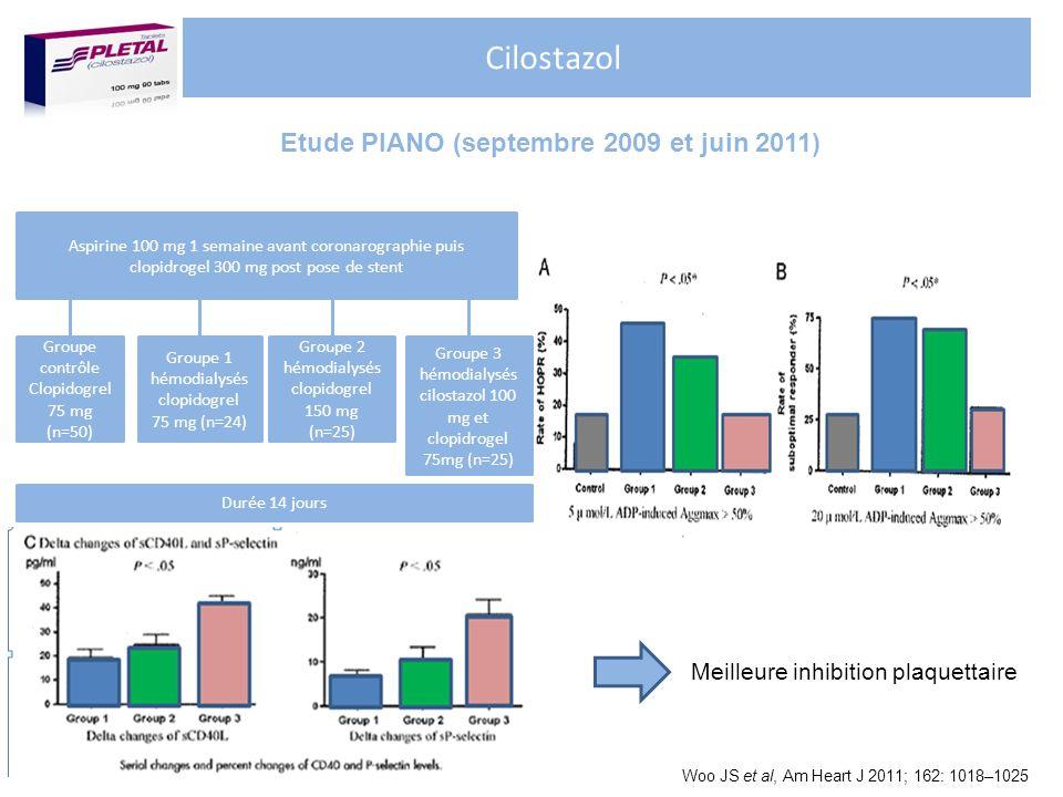 Cilostazol Etude PIANO (septembre 2009 et juin 2011)