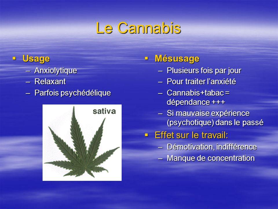 Le Cannabis Usage Mésusage Effet sur le travail: Anxiolytique Relaxant