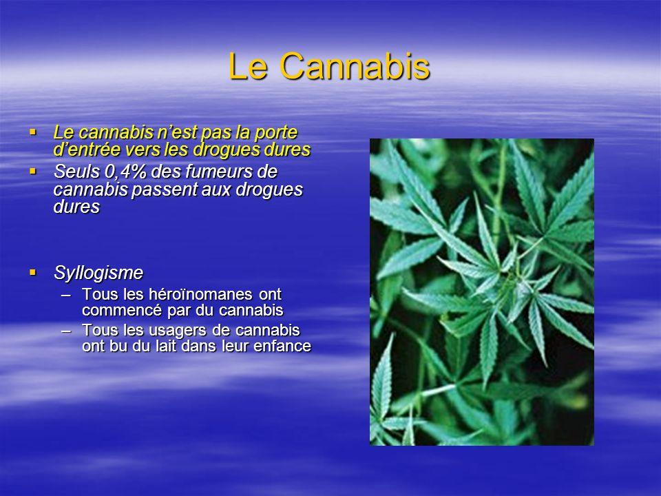 Le Cannabis Le cannabis n'est pas la porte d'entrée vers les drogues dures. Seuls 0,4% des fumeurs de cannabis passent aux drogues dures.