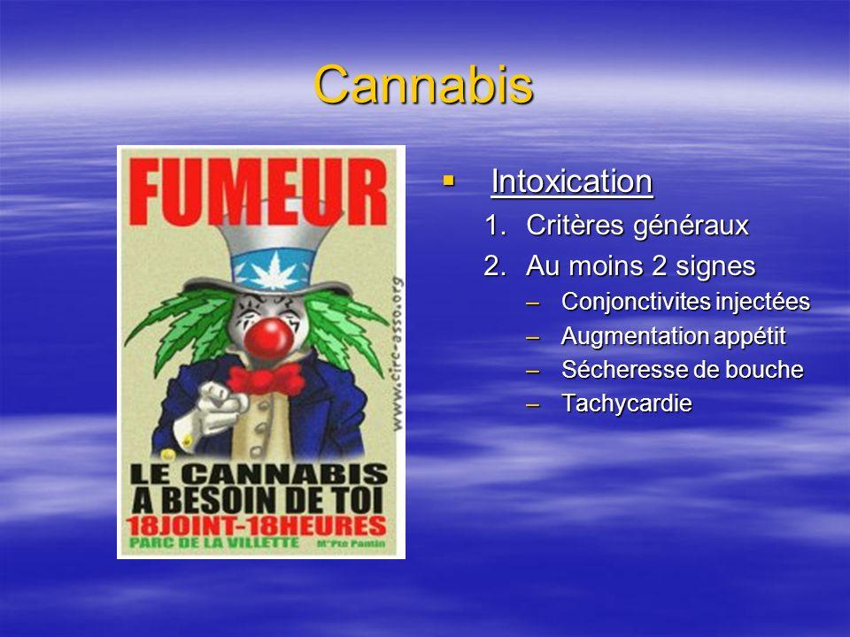 Cannabis Intoxication Critères généraux Au moins 2 signes
