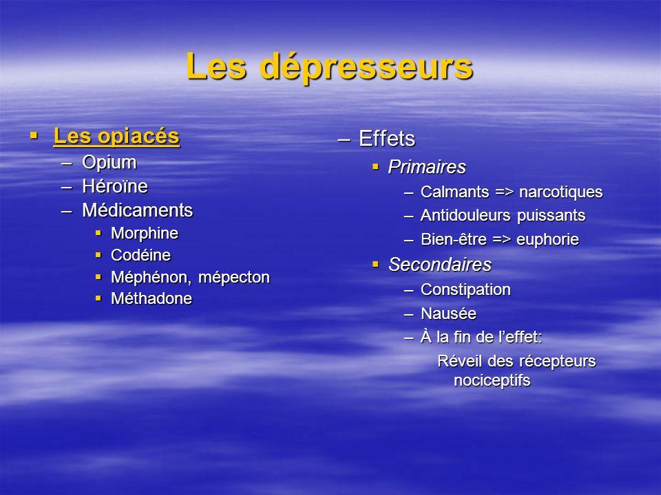 Les dépresseurs Les opiacés Effets Opium Primaires Héroïne Médicaments