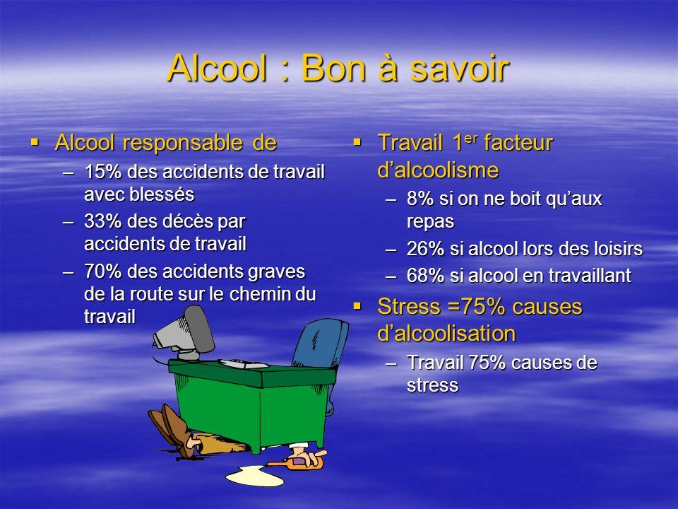 Alcool : Bon à savoir Alcool responsable de