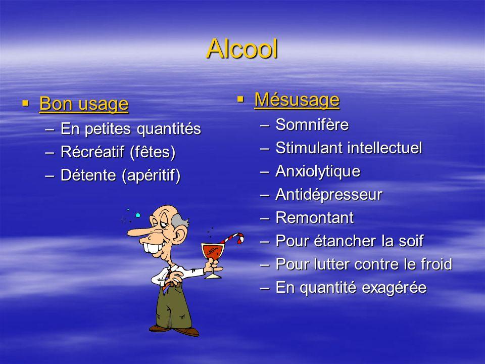 Alcool Mésusage Bon usage Somnifère En petites quantités