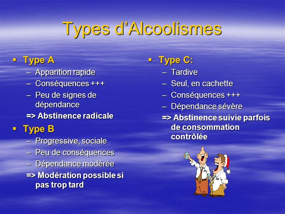 Types d'Alcoolismes Type A Type B Type C: Apparition rapide
