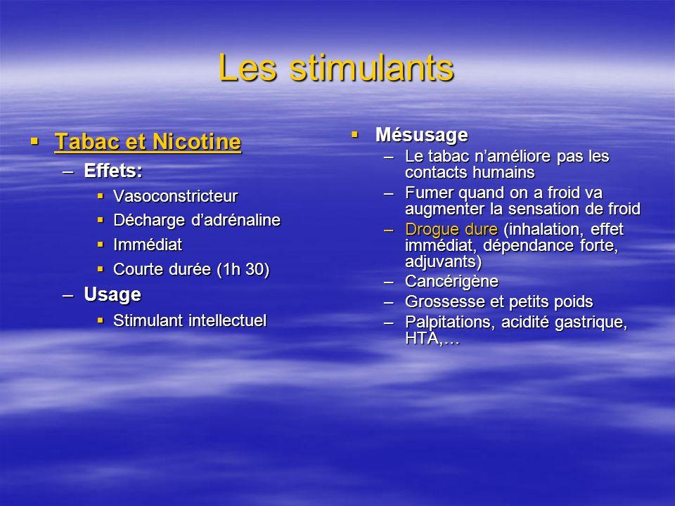 Les stimulants Tabac et Nicotine Mésusage Effets: Usage