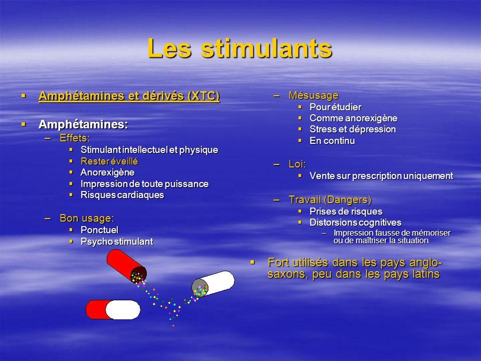 Les stimulants Amphétamines et dérivés (XTC) Amphétamines: