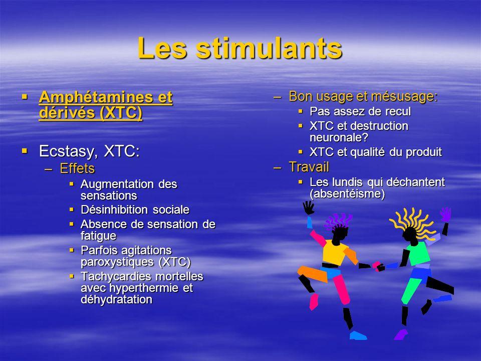 Les stimulants Amphétamines et dérivés (XTC) Ecstasy, XTC: