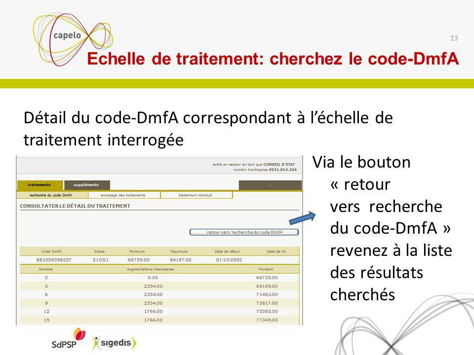 Echelle de traitement: cherchez le code-DmfA