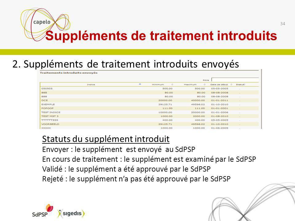 Suppléments de traitement introduits