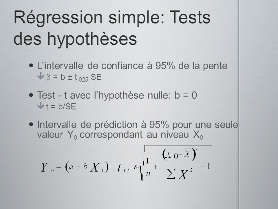 Régression simple: Tests des hypothèses