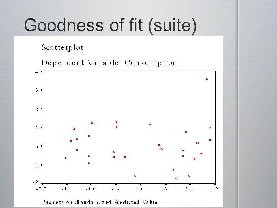 Goodness of fit (suite)