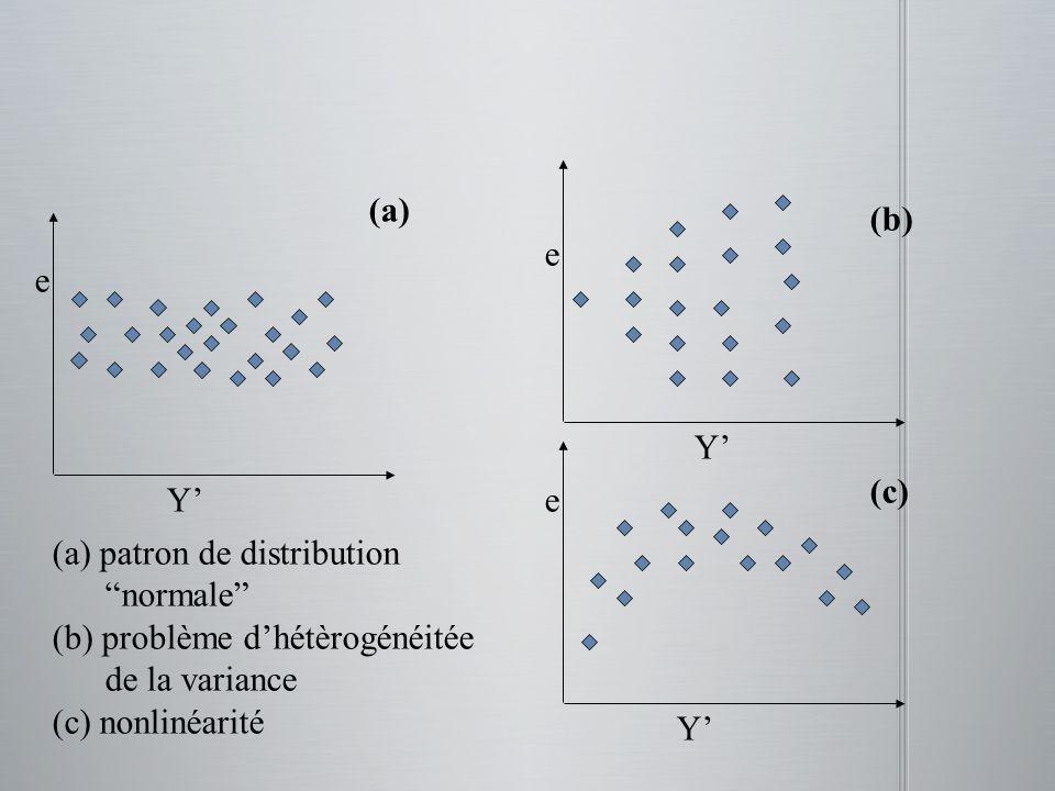(a) (b) e. e. Y' (c) Y' e. (a) patron de distribution normale (b) problème d'hétèrogénéitée de la variance.