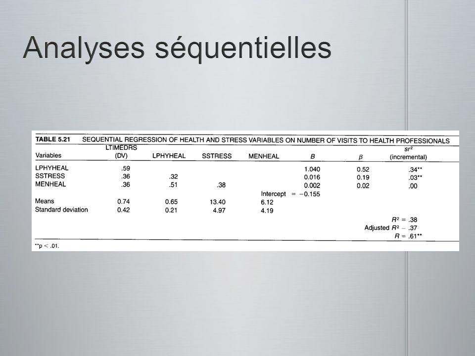 Analyses séquentielles