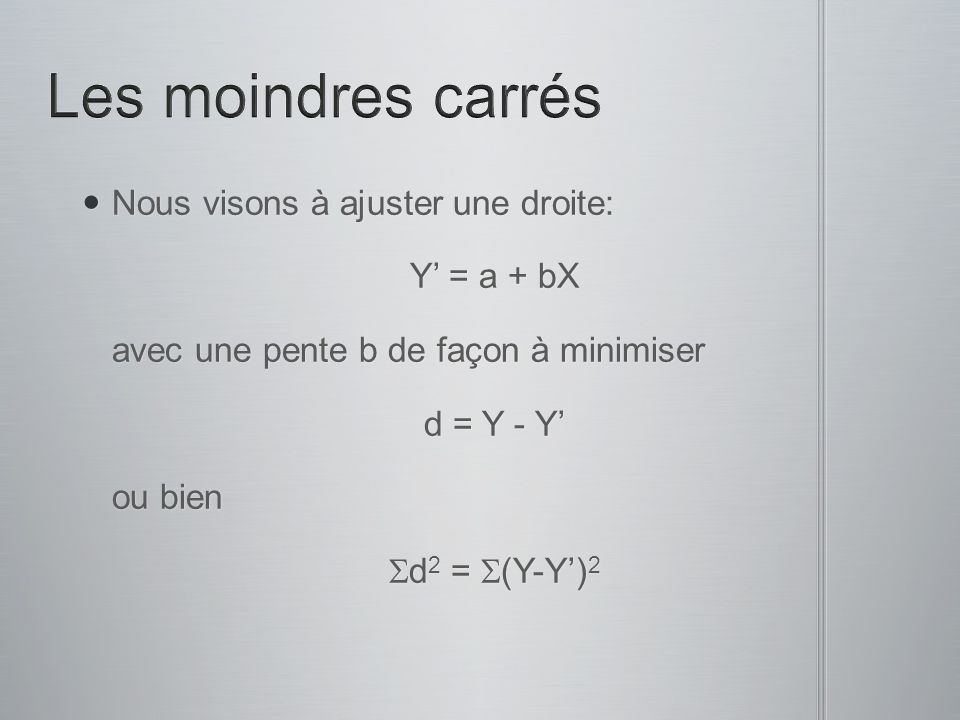 Les moindres carrés Nous visons à ajuster une droite: Y' = a + bX
