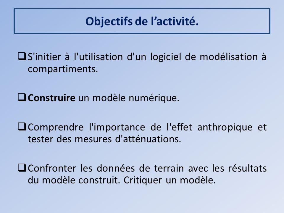 Objectifs de l'activité.