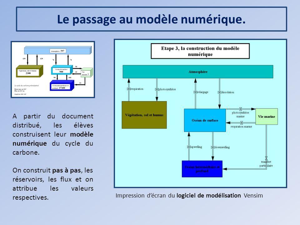 Le passage au modèle numérique.