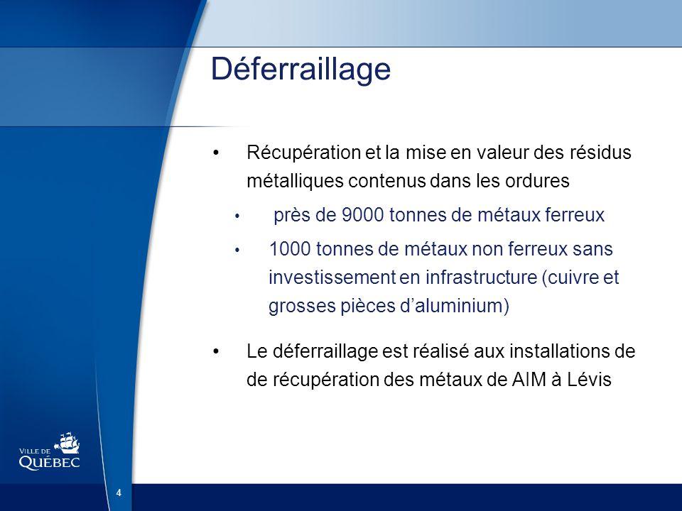 Déferraillage Récupération et la mise en valeur des résidus métalliques contenus dans les ordures.