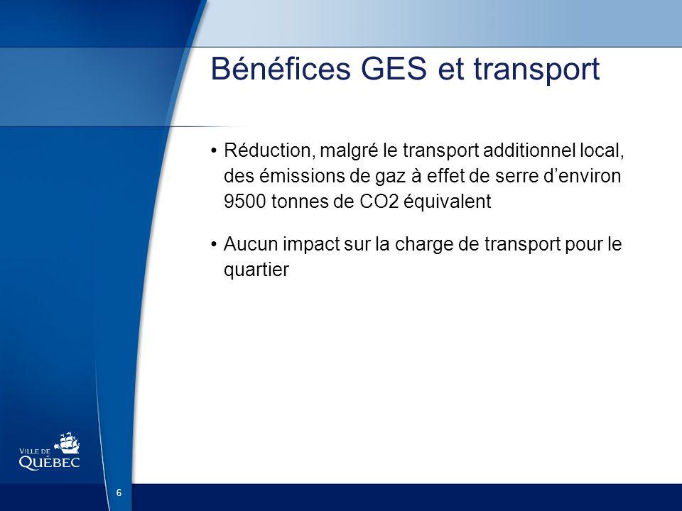 Bénéfices GES et transport