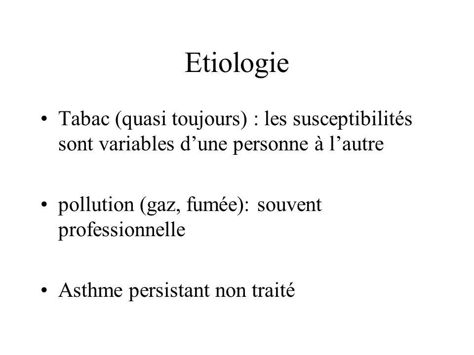 Etiologie Tabac (quasi toujours) : les susceptibilités sont variables d'une personne à l'autre. pollution (gaz, fumée): souvent professionnelle.